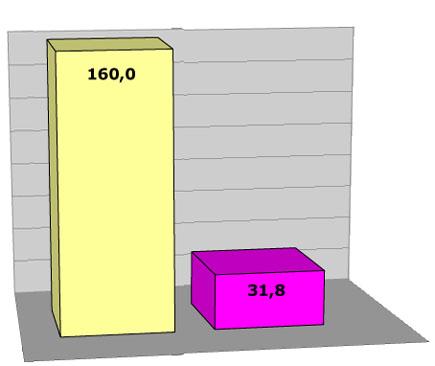 habitat concept 3d le sp cialiste du home staging. Black Bedroom Furniture Sets. Home Design Ideas